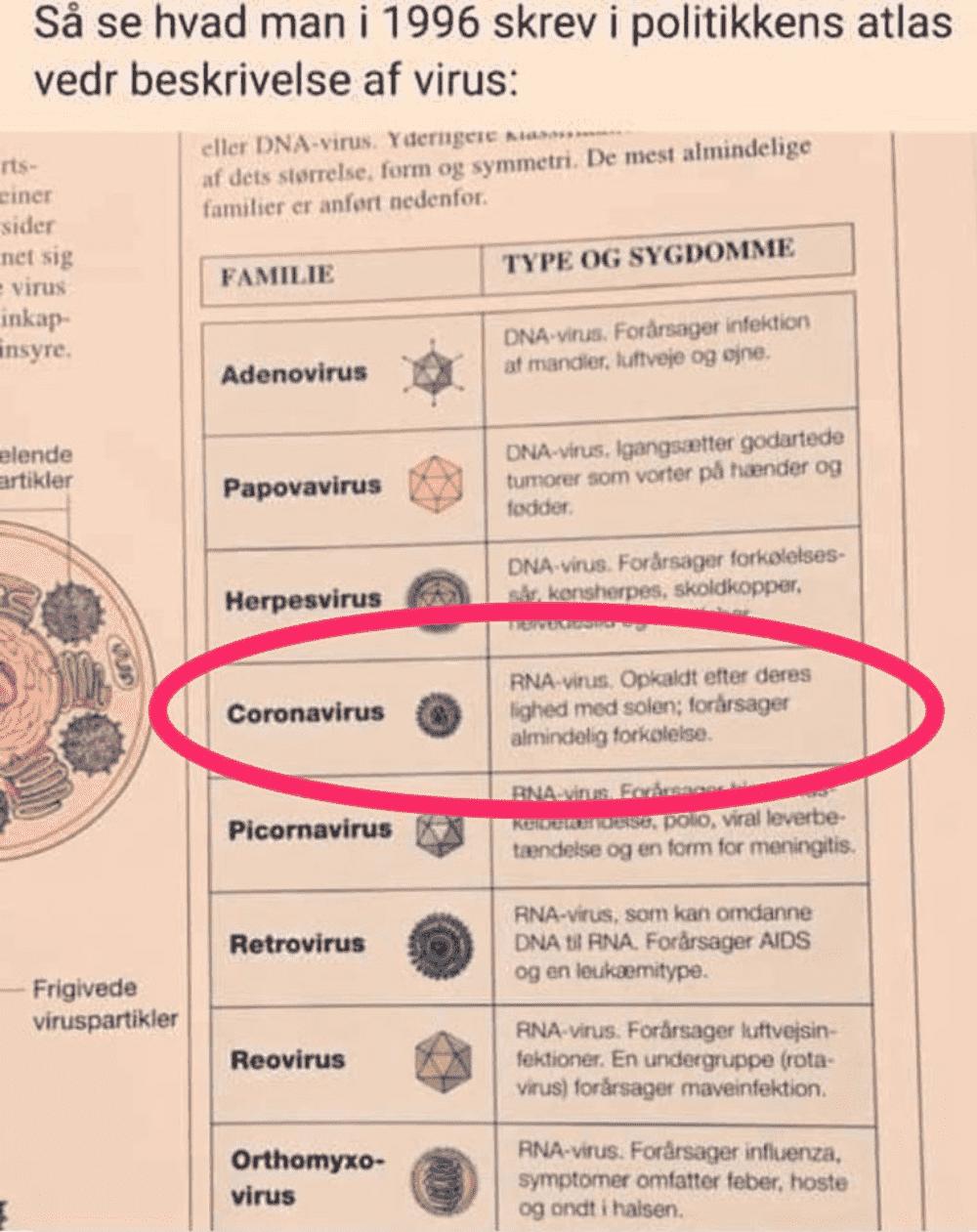 Virus arter
